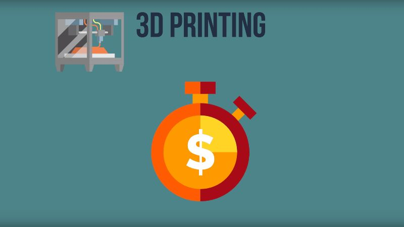 The 3D Printing Revolution