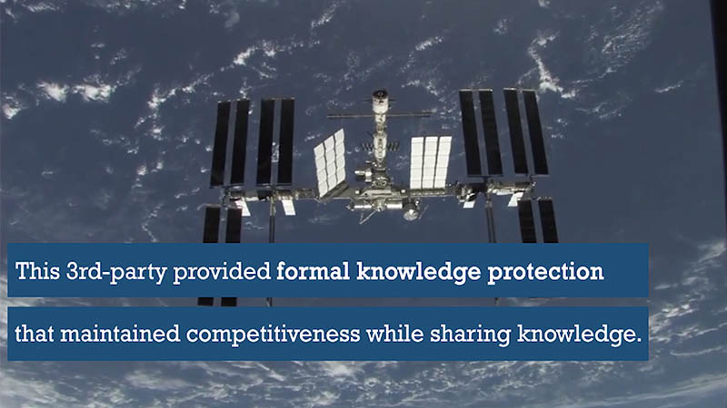 Managing Knowledge Sharing in Collaborative Projects